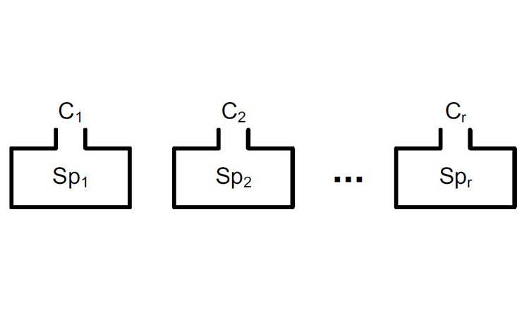 Figure 1: Precisely Prepared Concentrations for Determination of Accuracy - ISPE Pharmaceutical Engineering