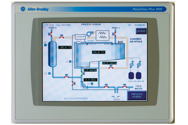 Programmable logic controller typically used in pharmaceutical-grade washers and sterilizers, showing process monitoring screen