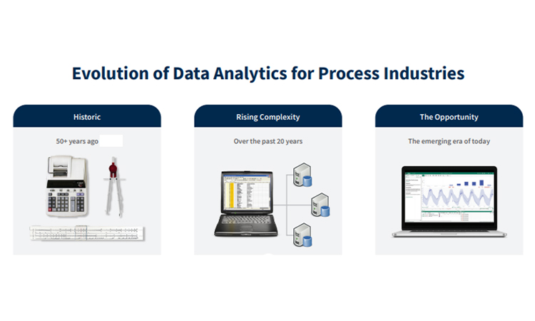Supporting Pharma Innovation Through Analytics
