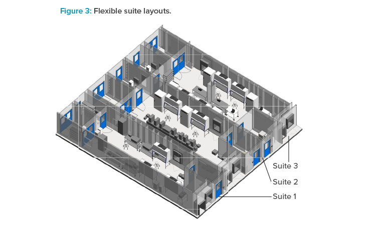 Figure 3: Flexible suite layouts.