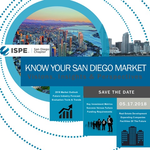 ISPE SD Know Your Own Market