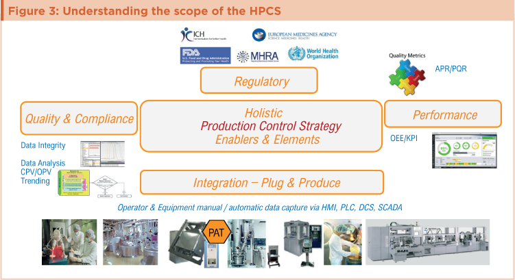 holistic-approach-production-control-figure-3.png