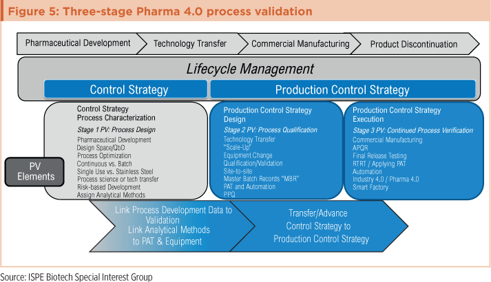 holistic-approach-production-control-figure-5.png