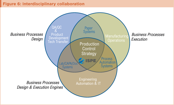 holistic-approach-production-control-figure-6.png