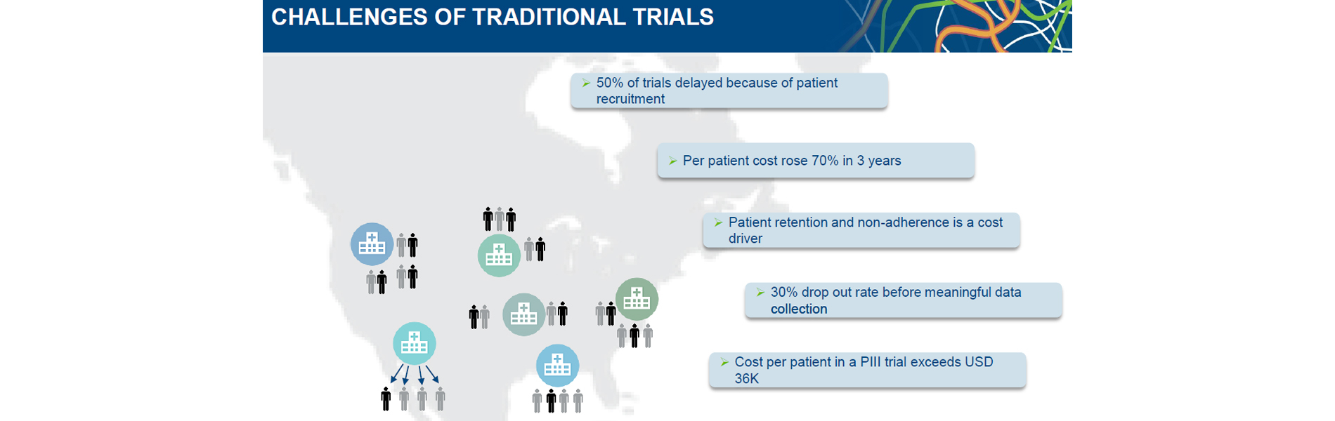 Challenges Trials Patient Centric - ISPE Pharmaceutical Engineering