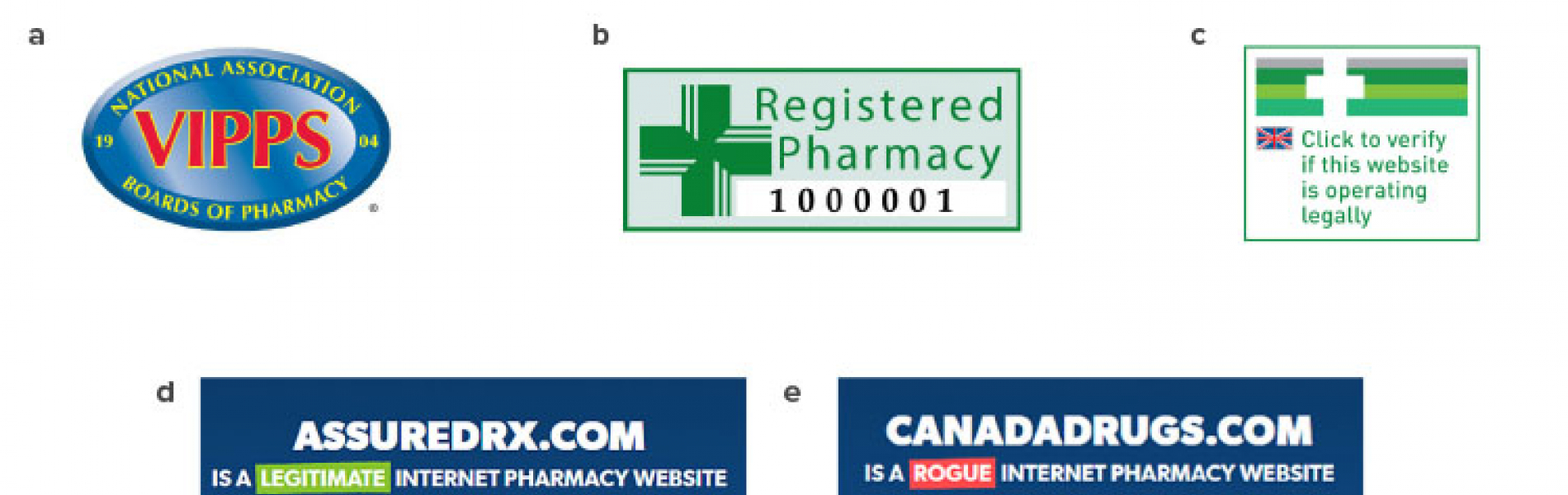 Accreditation organizations' systems to show online pharmacy legitimacy