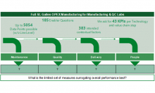 Conceptualizing a Streamlined Performance Assessment –  The St.Gallen APQ Benchmarking Tool