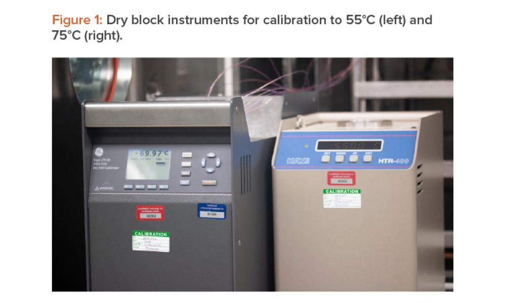 Figure 1: Dry block instruments for calibration to 55°C (left) and 75°C